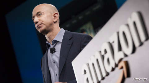 The VIX Breaks A Record And Amazon Keeps On Keeping On!
