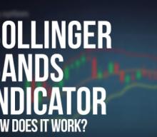 Bollinger Bands Further Explained