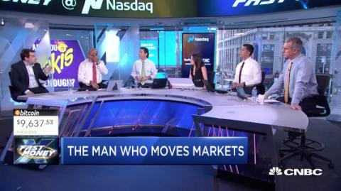 S&P 500 Consolidation Persists: Kolanovic's 3 Big Market Calls
