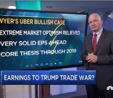 Fed Rate Hike, Mid-Term Elections & End of Quarter Analysis