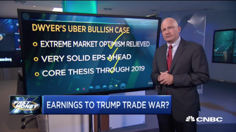 Earnings Have Proven to Trump Trade War…So Far