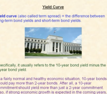 The Yield Curve: Relevance Revealed