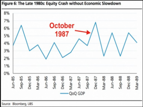 Beyond the Rate Hike & Into October for Equity Markets