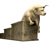 When Will the Bull Market Rally Take A Rest