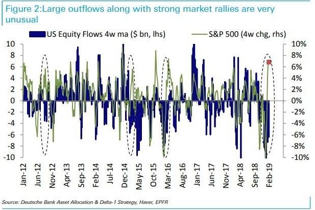 Markets Running HOT, HOT, HOT - Finom Group