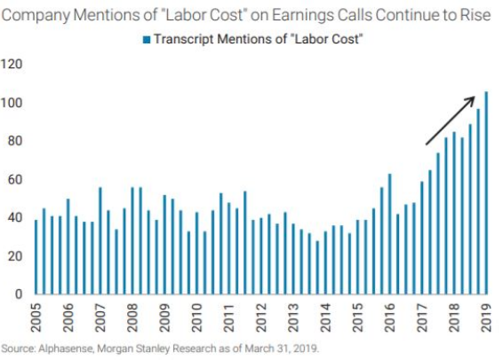 S&P 500 Q1 Earnings Are Disappointing Bond Investors - Finom