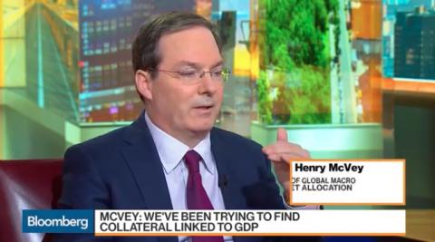 KKR's Henry McVey on the Economy