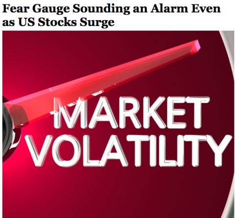 Is The VIX Sending A Warning Signal…Again?