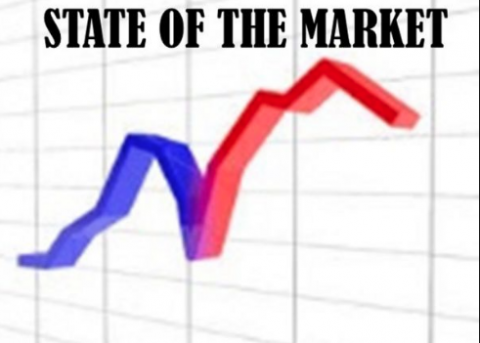 State of the Markets 6/20/2019