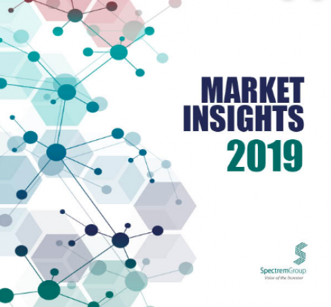 State of the Markets: 8/9/2019