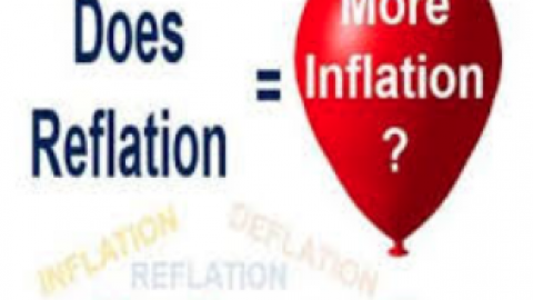 Gyrations, Rotations, Reflation Oh My!