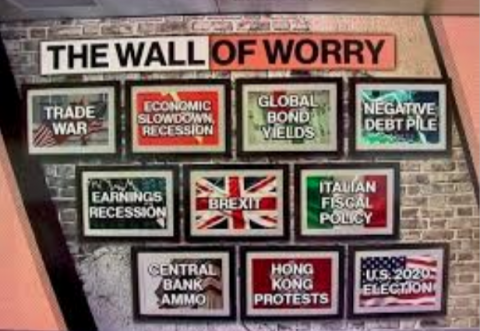 Markets Look Beyond the Wall of Worry
