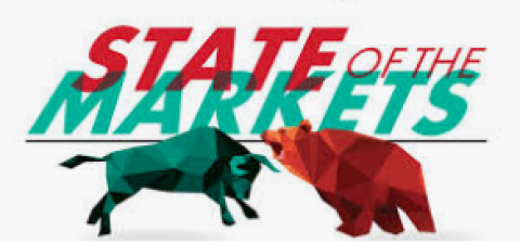 State of the Markets: 10/25/2019