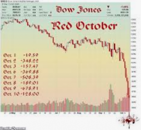 Look at Tech Breadth! Another October Swoon