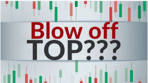 Bears Cave Ahead of Blow Off Top Market Moment?