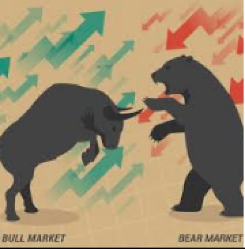 State of the Markets: 1/17/2019