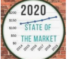 State of the Market: 4/24/2020