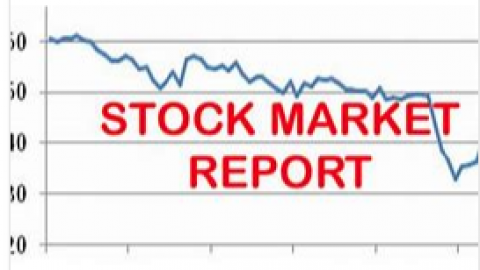 Weekly State of the Market: 7/23/2020