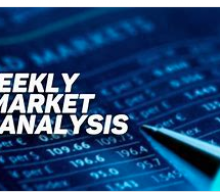 Weekly State of the Market: 10/22/2020